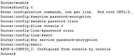 Κωδικοποίηση password